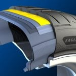 Goodyear-Eagle-F1-Asymmetric