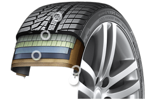 hankook-tires-winter-icept-evo2-w320-tire-structure-00
